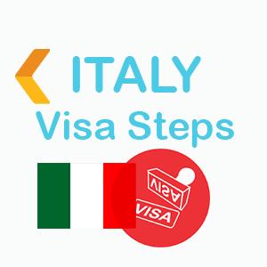 ITLY VISA Steps saite icon