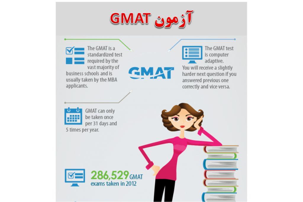 مراکز برگزاری آزمون gmat در ایران