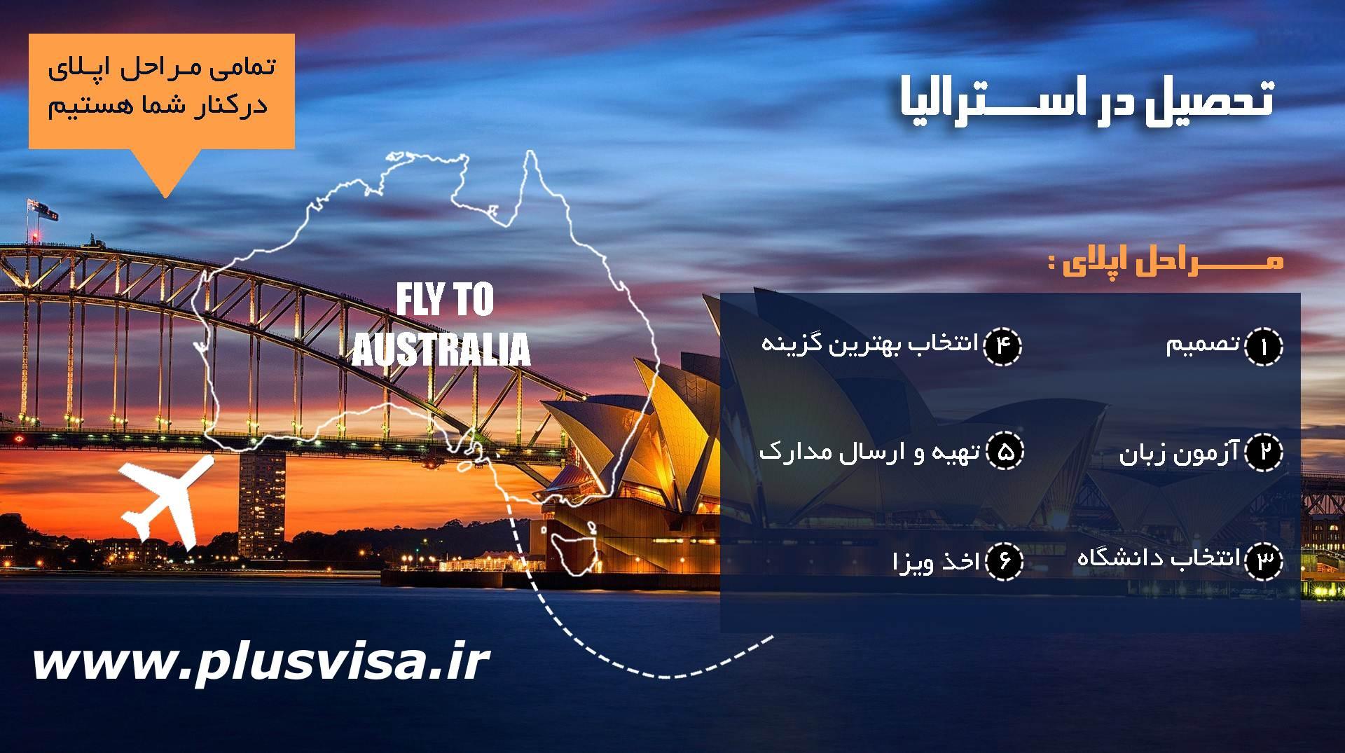 شرایط و مراحل اخذ پذیرش تحصیلی از استرالیا