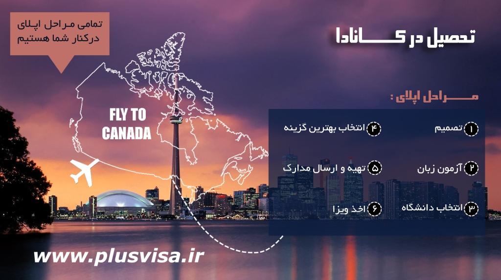 مراحل اخذ پذیرش تحصیلی از کانادا